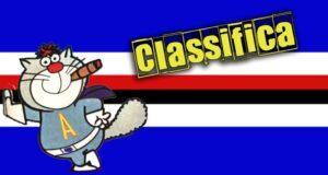 Classifica Samp